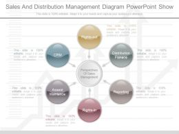 A Sales And Distribution Management Diagram Powerpoint Show