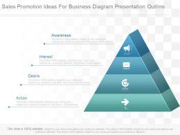 A Sales Promotion Ideas For Business Diagram Presentation Outline