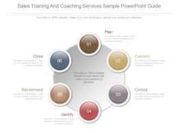 A Sales Training And Coaching Services Sample Powerpoint Guide