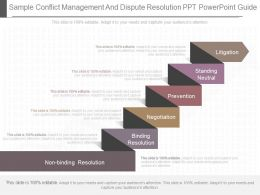 A Sample Conflict Management And Dispute Resolution Ppt Powerpoint Guide