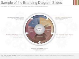 A Sample Of 4c Branding Diagram Slides
