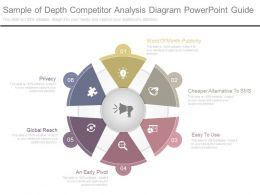 A Sample Of Depth Competitor Analysis Diagram Powerpoint Guide