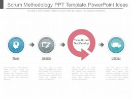 A Scrum Methodology Ppt Template Powerpoint Ideas
