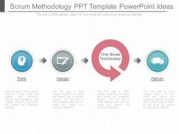 A Scrum Methodology Ppt Template Powerpoint Ideas