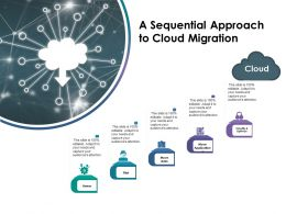 A Sequential Approach To Cloud Migration
