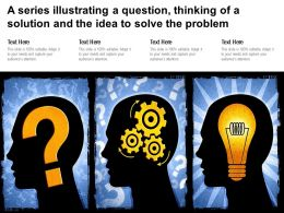 A Series Illustrating A Question Thinking Of A Solution And The Idea To Solve The Problem