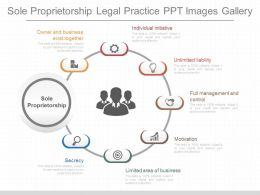 A Sole Proprietorship Legal Practice Ppt Images Gallery