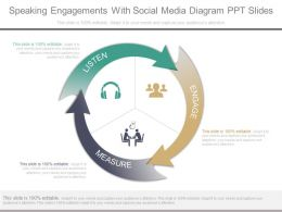 A Speaking Engagements With Social Media Diagram Ppt Slides