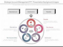 A Strategic Account Management Ppt Presentation Background Images