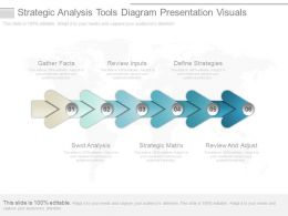 A Strategic Analysis Tools Diagram Presentation Visuals