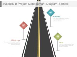 A Success In Project Management Diagram Sample