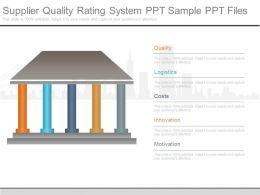 A Supplier Quality Rating System Ppt Sample Ppt Files