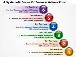 A Systematic Series Of Business Actions Chart Powerpoint Templates ppt presentation slides 812