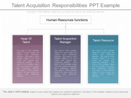 A Talent Acquisition Responsibilities Ppt Example