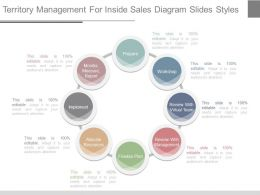 A Territory Management For Inside Sales Diagram Slides Styles