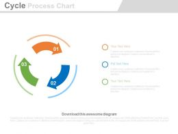 a Three Arrows Cycles Process Chart Diagram Flat Powerpoint Design