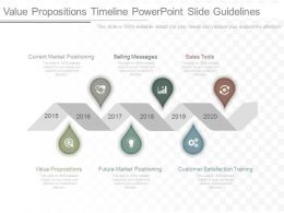 A Value Propositions Timeline Powerpoint Slide Guidelines