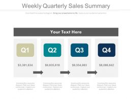 a Weekly Quarterly Sales Summary Powerpoint Slides
