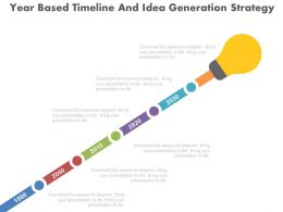 a Year Based Timeline And Idea Generation Strategy Diagram Flat Powerpoint Design
