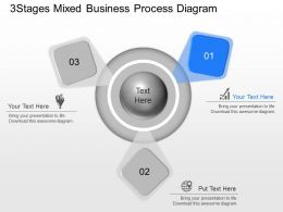 ab 3 Stages Mixed Business Process Diagram Powerpoint Template
