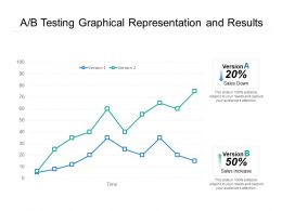 AB Testing Graphical Representation And Results