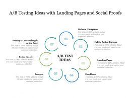 AB Testing Ideas With Landing Pages And Social Proofs