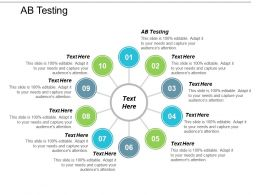 Ab Testing Ppt Powerpoint Presentation Ideas Design Ideas Cpb