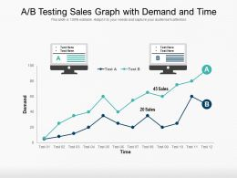 AB Testing Sales Graph With Demand And Time