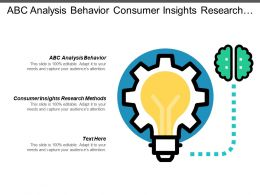 Abc Analysis Behavior Consumer Insights Research Methods Workforce Investigation Cpb
