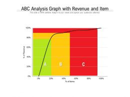 ABC Analysis Graph With Revenue And Item