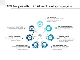 ABC Analysis With Unit List And Inventory Segregation