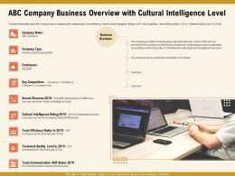 ABC Company Business Overview With Cultural Intelligence Level M1005 Ppt Powerpoint Presentation File