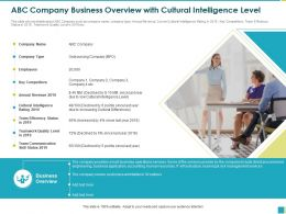 ABC Company Business Overview With Cultural Intelligence Level Since Ppt Powerpoint Presentation Diagram