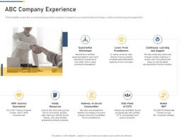 ABC Company Experience Professional Scrum Master Training Proposal It Ppt Inspiration