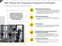 ABC Fitness Inc Companies Competitive Strengths Market Ppt Powerpoint Presentation Gallery Example