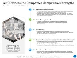ABC Fitness Inc Companies Competitive Strengths Ppt Powerpoint Presentation Example 2015