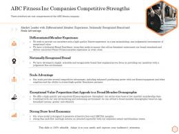 ABC Fitness Inc Companies Competitive Strengths Wellness Industry Overview Ppt Ideas Templates