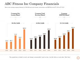ABC Fitness Inc Company Financials Wellness Industry Overview Ppt Inspiration Introduction