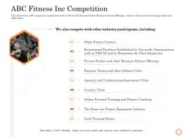 ABC Fitness Inc Competition Wellness Industry Overview Ppt Outline Influencers