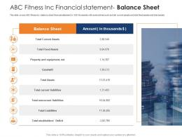 ABC Fitness Inc Financial Statement Balance Sheet Health And Fitness Clubs Industry Ppt Designs