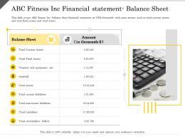 ABC Fitness Inc Financial Statement Balance Sheet Property Ppt Powerpoint Presentation Inspiration
