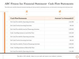 ABC Fitness Inc Financial Statement Cash Flow Statements Wellness Industry Overview Ppt Pictures