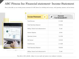 ABC Fitness Inc Financial Statement Income Statement Expenses Ppt Powerpoint Presentation Model