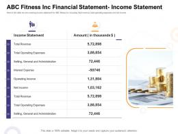 ABC Fitness Inc Financial Statement Income Statement How Enter Health Fitness Club Market Ppt Outline