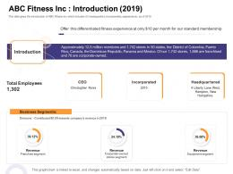 ABC Fitness Inc Introduction 2019 How Enter Health Fitness Club Market Ppt Styles Show
