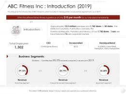 ABC Fitness Inc Introduction 2019 Market Entry Strategy Gym Health Fitness Clubs Industry Ppt Ideas