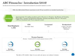 ABC Fitness Inc Introduction 2019 Ppt Powerpoint Presentation Infographics Files