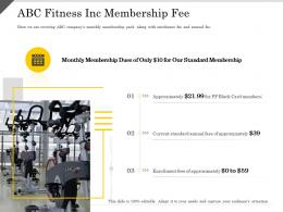 ABC Fitness Inc Membership Fee Enrollment Ppt Powerpoint Presentation Infographic Template Outline