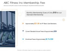 ABC Fitness Inc Membership Fee Health And Fitness Clubs Industry Ppt Designs