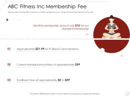 ABC Fitness Inc Membership Fee Market Entry Strategy Gym Health Fitness Clubs Industry Ppt Summary